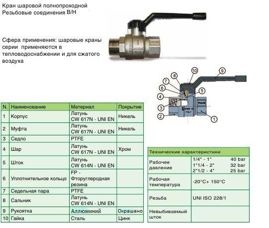 Колено гнутое ОСТ 34-10-750-97